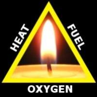 Heat, Fuel and Oxygen