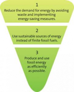 How to design and build an energy efficient building
